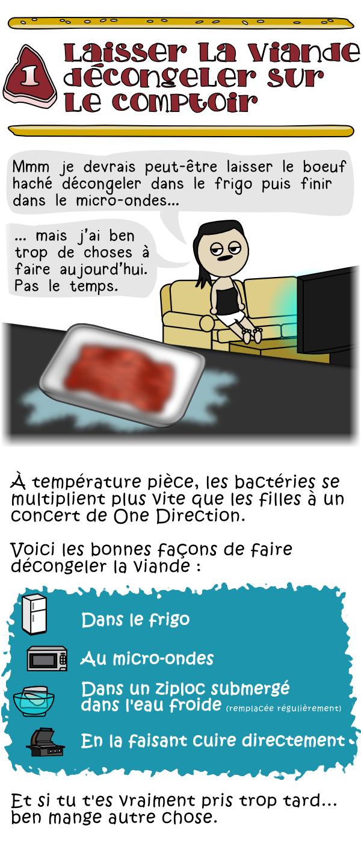 Laisse la viande décongeler sur le comptoir