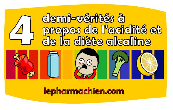acidite00