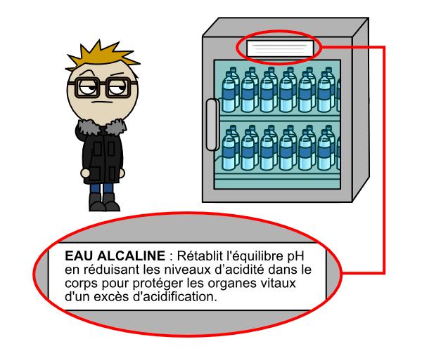 acidite_intro